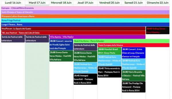 le calendrier des concerts et festivals de l'été romain