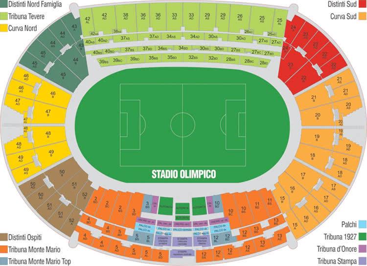 Stadio Olimpico : Gradins, sièges