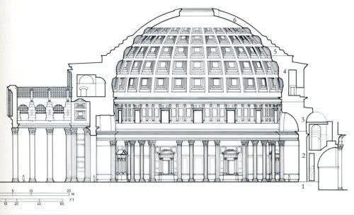 Dessin coupe Pantheon Rome